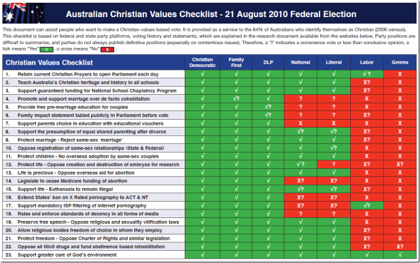 Christian Values election flyer